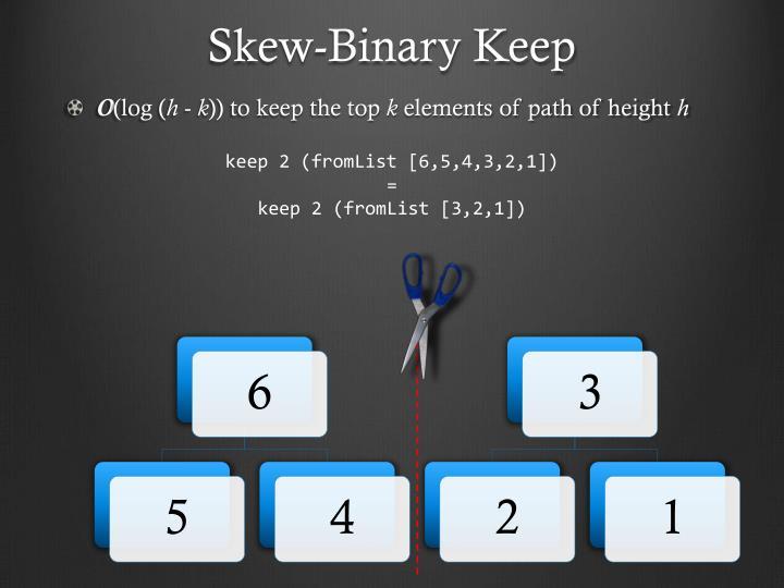 Skew-Binary Keep