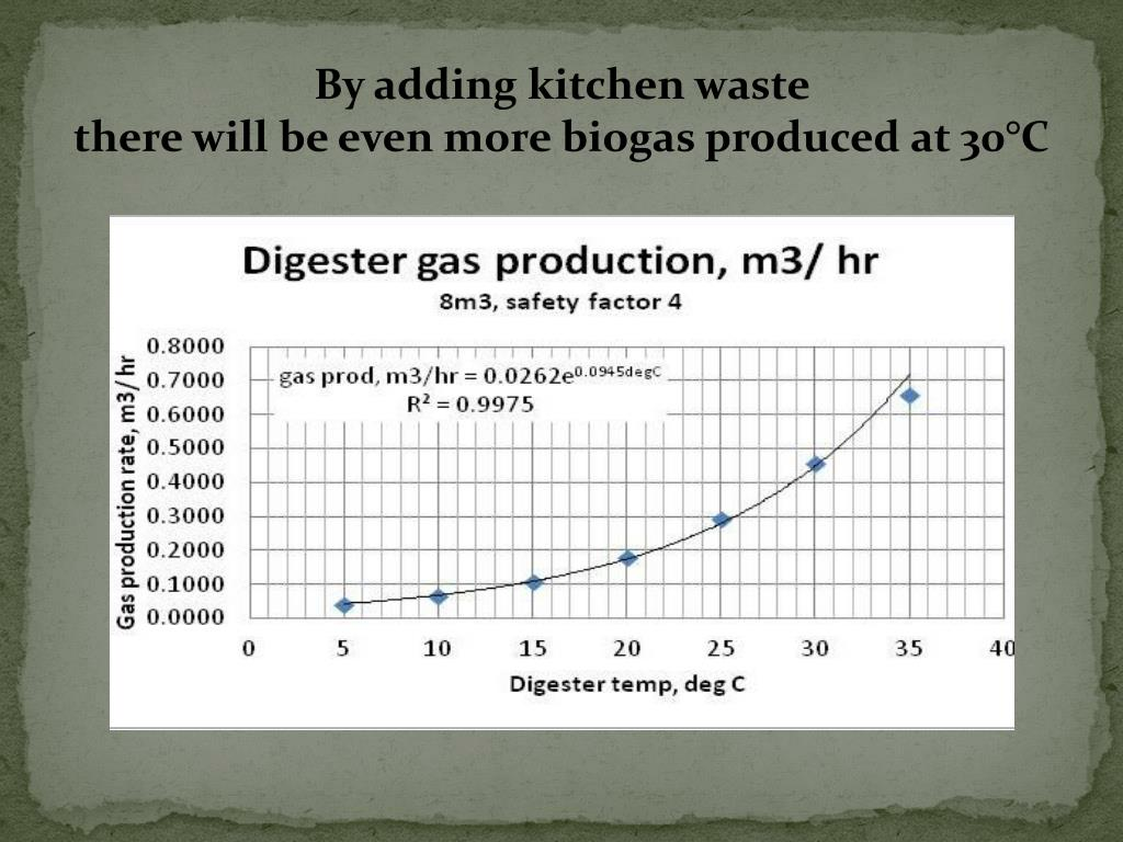 PPT - Mt  Everest Biogas Project PowerPoint Presentation