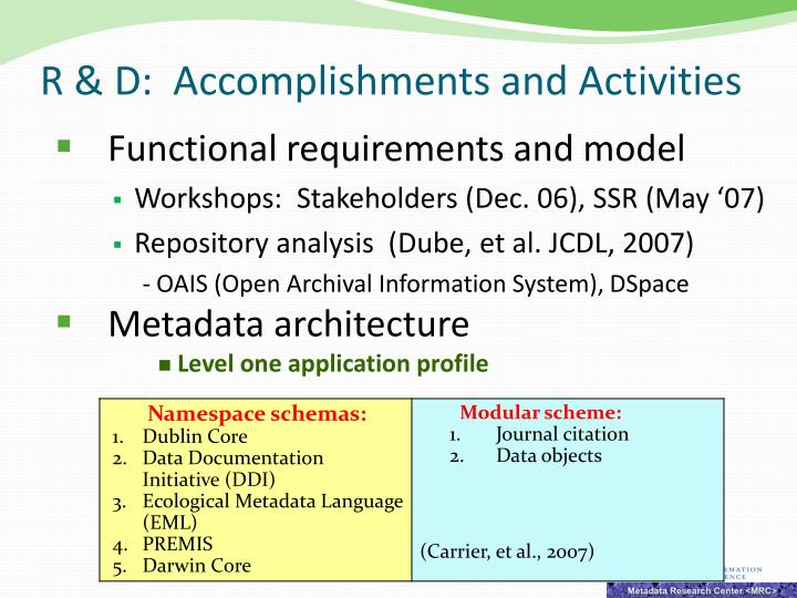 R & D:  Accomplishments and Activities