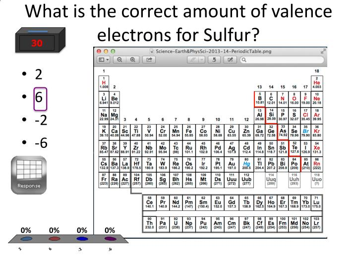 Ppt What Is The Correct Amount Of Valence Electrons For Sulfur