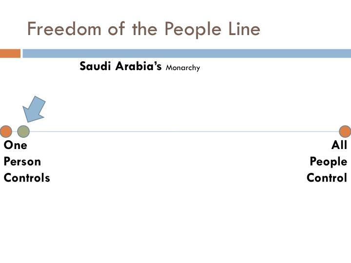 Freedom of the People Line