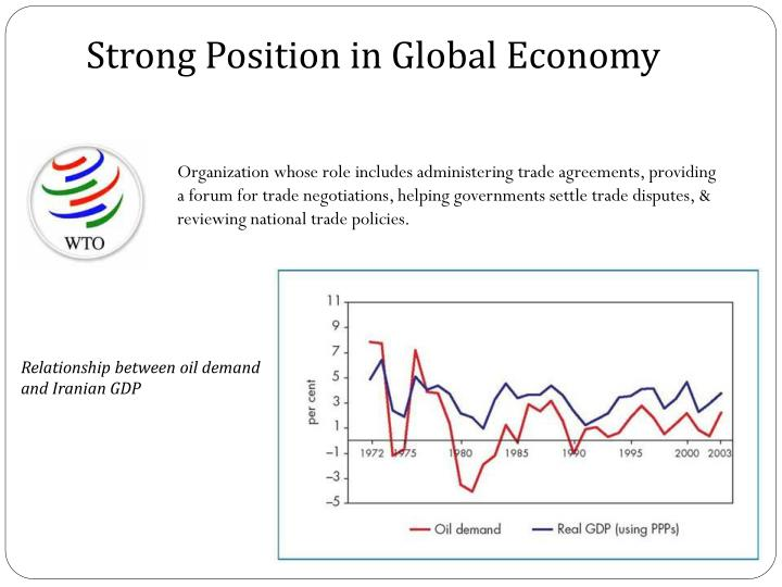 Strong Position in Global Economy