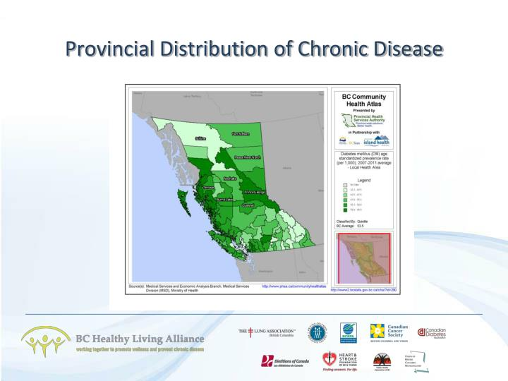 Provincial Distribution of Chronic Disease