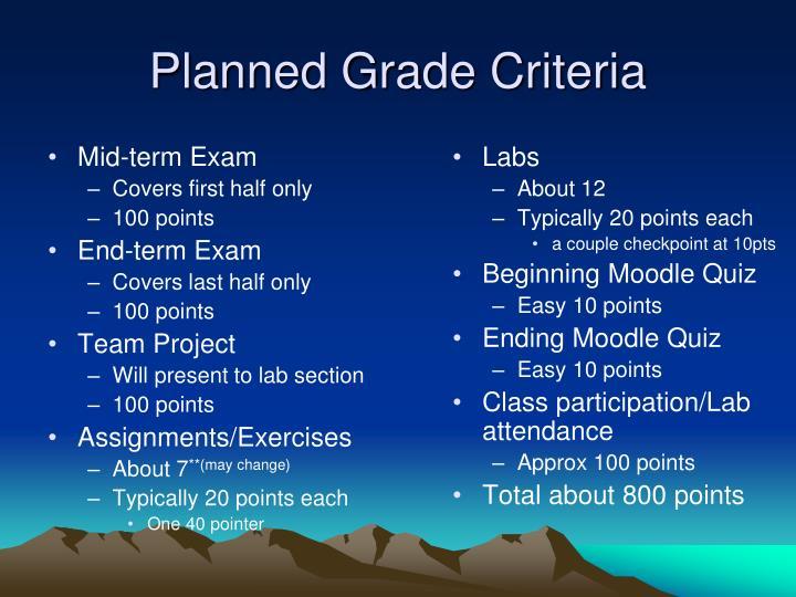 Mid-term Exam
