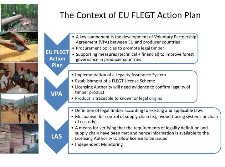 The Context of EU FLEGT Action Plan