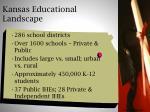 kansas educational landscape