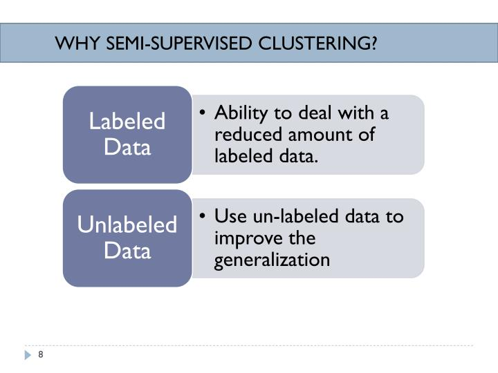 WHY SEMI-SUPERVISED CLUSTERING?