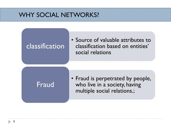 WHY SOCIAL NETWORKS?