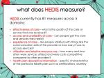 what does hedis measure