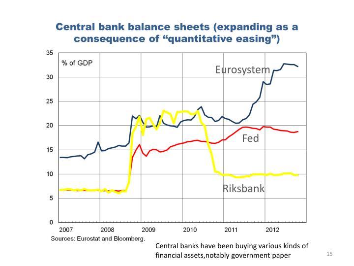 quantitative easing paper