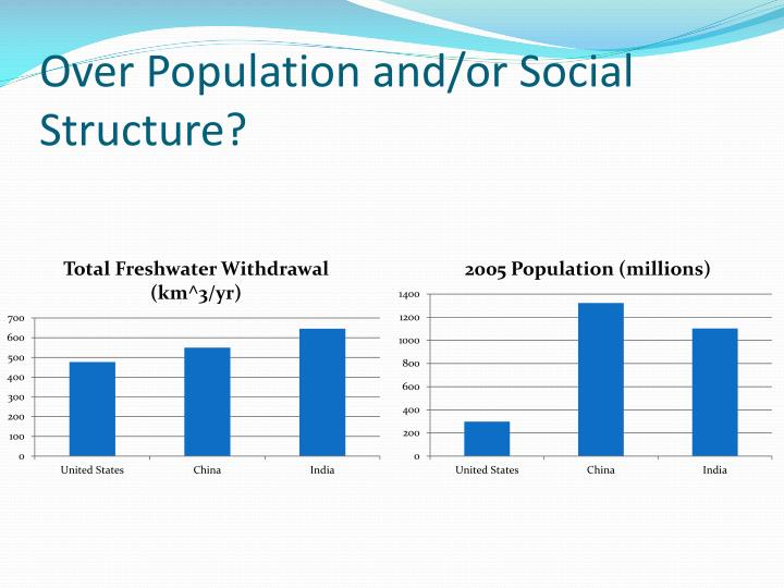 Over Population and/or Social Structure?