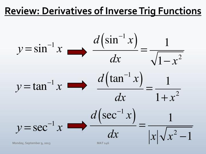 Review: Derivatives of Inverse Trig Functions