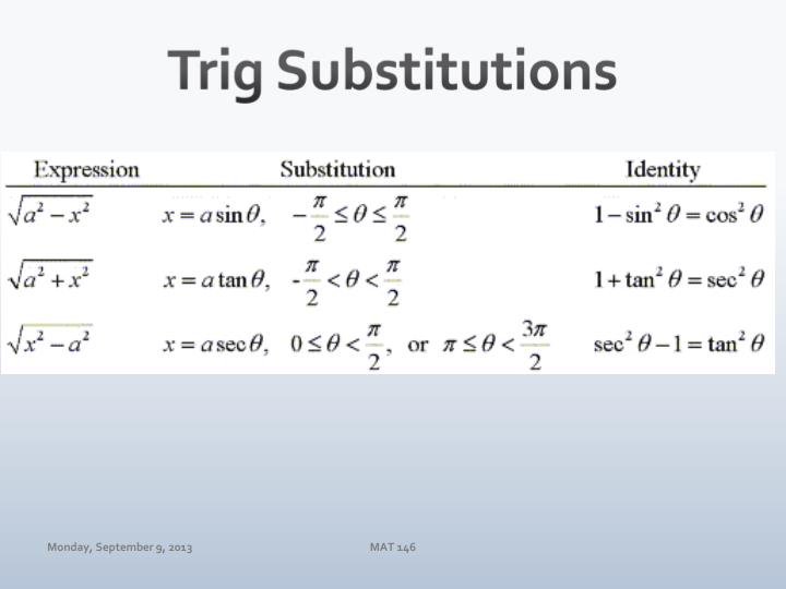 Trig Substitutions