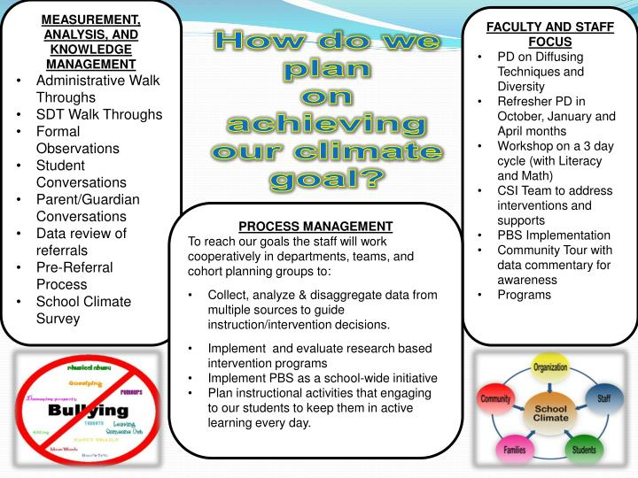 MEASUREMENT, ANALYSIS, AND KNOWLEDGE MANAGEMENT