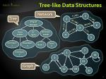 tree like data structures2