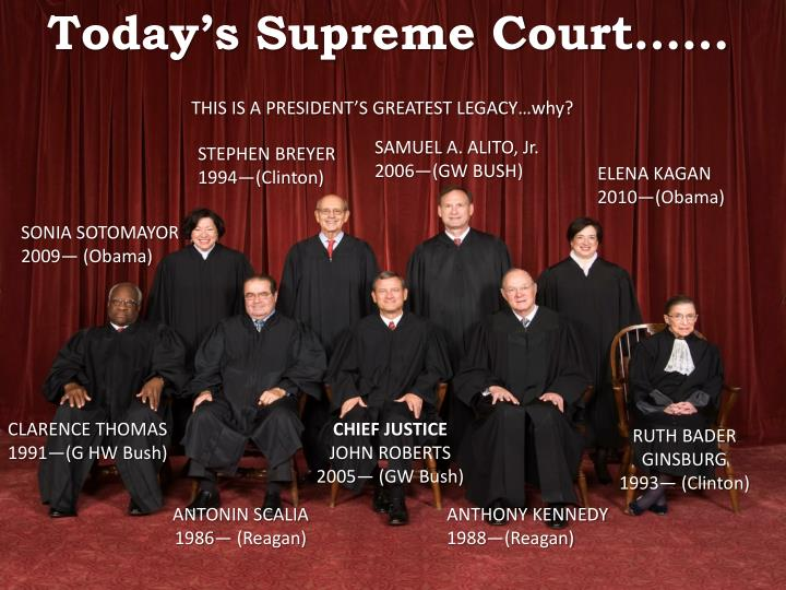 Today's Supreme Court……