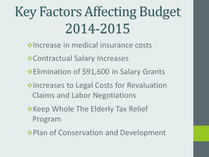 Key Factors Affecting Budget 2014-2015