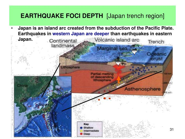 EARTHQUAKE FOCI DEPTH
