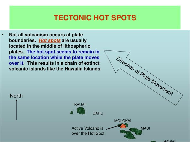 TECTONIC HOT SPOTS