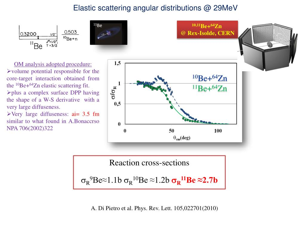 PPT - An experimental view of elastic and inelastic scattering
