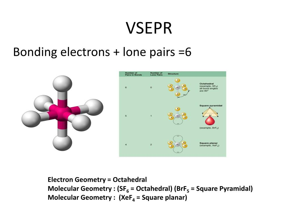 Ppt Vsepr Powerpoint Presentation Free Download Id 2422163