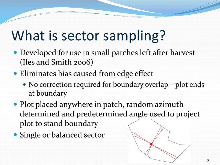 What is sector sampling?