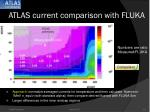 atlas current comparison with fluka