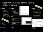 signal vs voltage scans during stable beam
