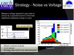 strategy noise vs voltage