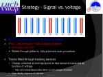strategy signal vs voltage
