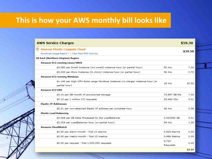 This is how your AWS