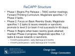 recapp structure