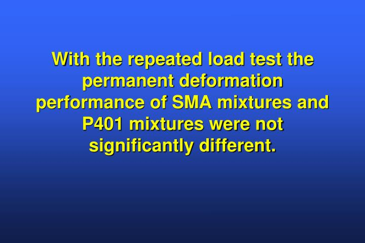 With the repeated load test the