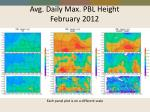 avg daily max pbl height february 2012