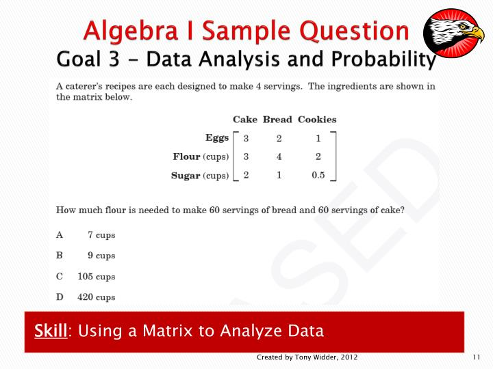 Algebra I Sample Question