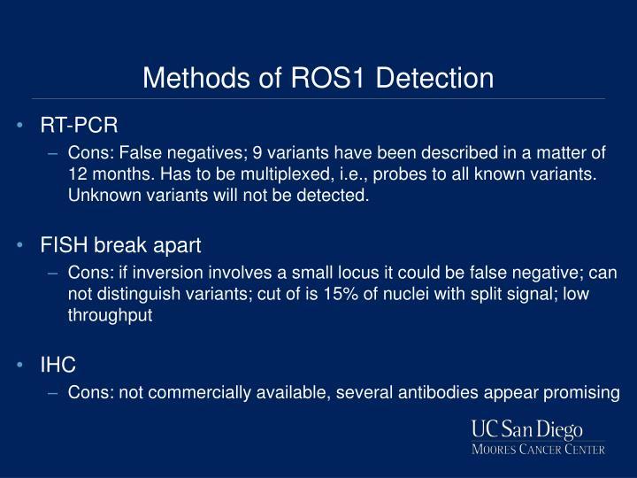 Methods of ROS1