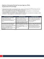 district of columbia pretrial services agency psa organizational knowledge