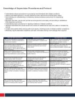 knowledge of supervision procedures and protocol