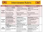 interviewee rubric