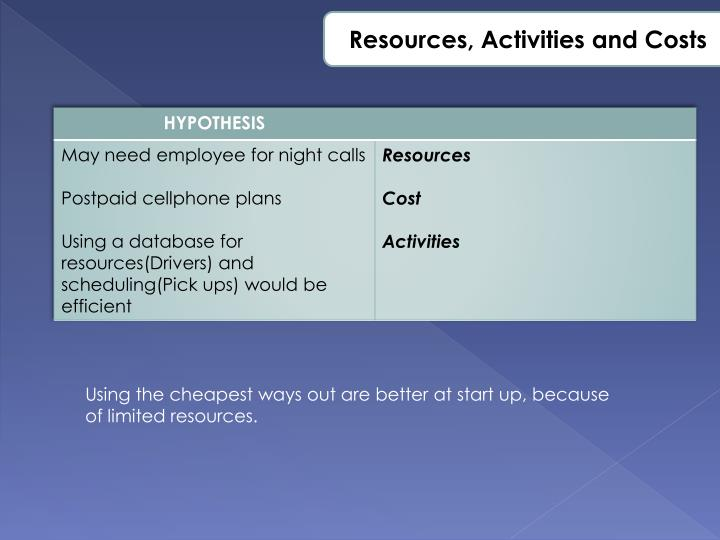 Resources, Activities and Costs