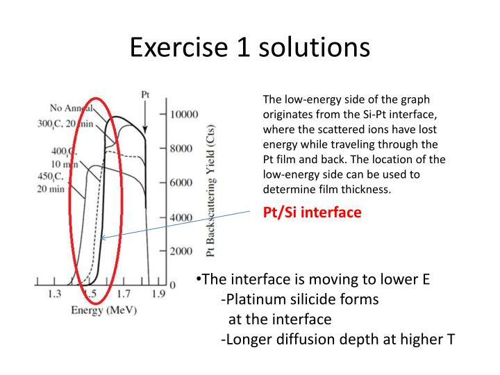 Exercise 1 solutions2