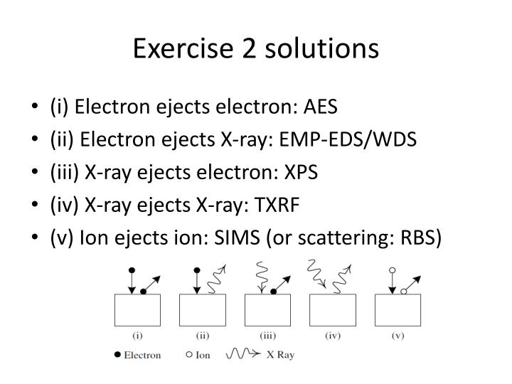 Exercise 2 solutions