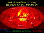 much of the diffuse soft x ray background may arise from the cx