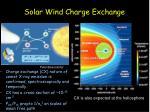 solar wind charge exchange1