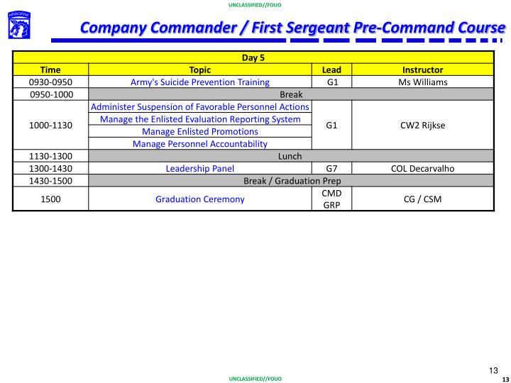 Company Commander / First Sergeant Pre-Command Course