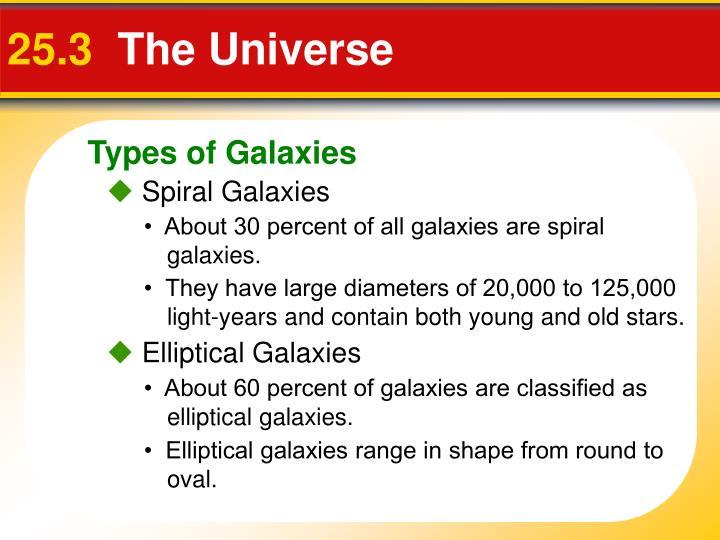 25 3 the universe1