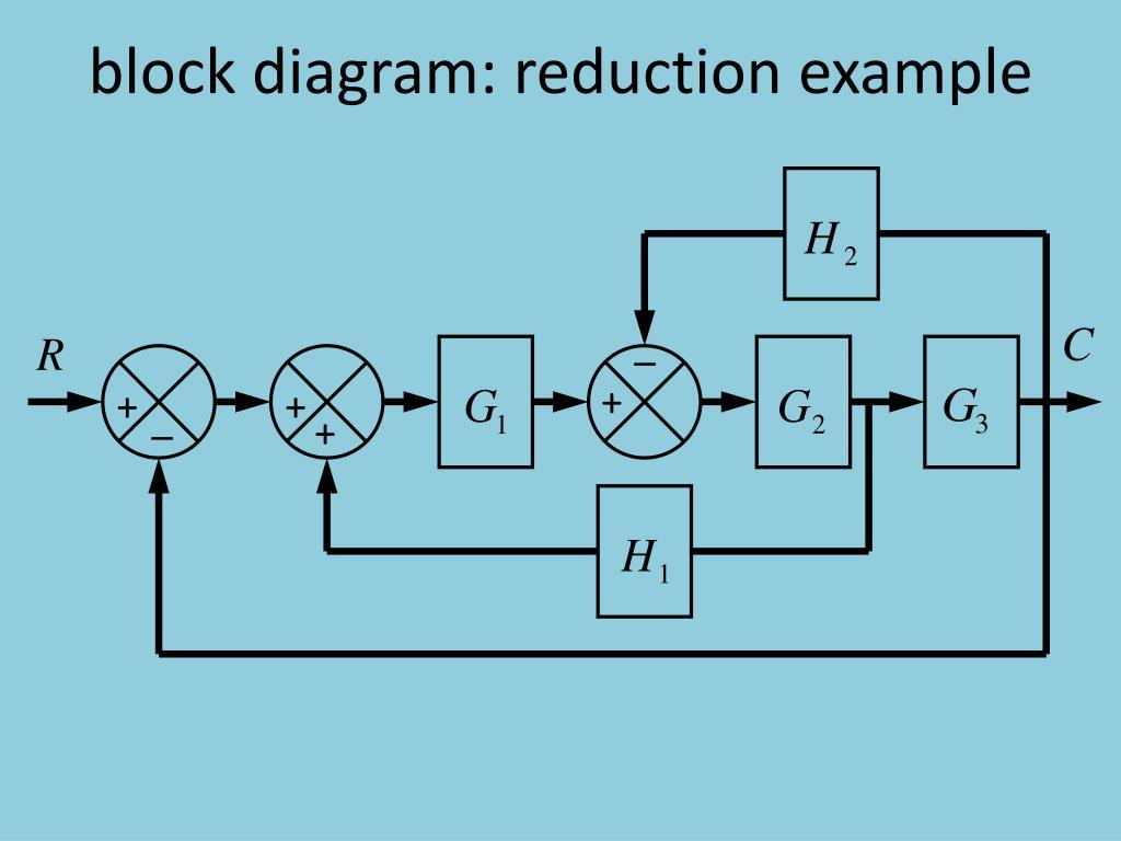 ppt - block diagram reduction powerpoint presentation, free download -  id:2424333  slideserve