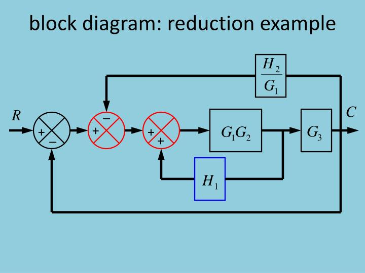 block diagram reduction process control ppt - block diagram reduction powerpoint presentation - id ... block diagram reduction examples and solutions