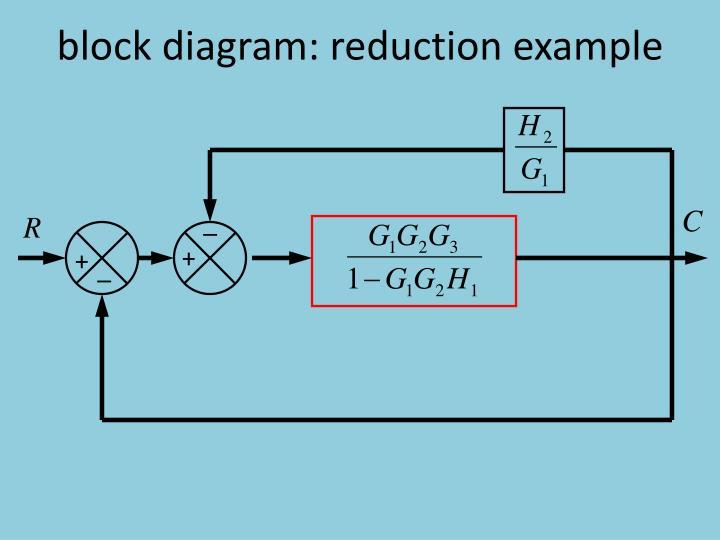 Ppt Block Diagram Reduction Powerpoint Presentation Id2424333