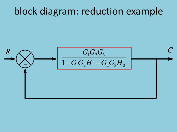 PPT     Block       Diagram       Reduction    PowerPoint Presentation  ID 2424333
